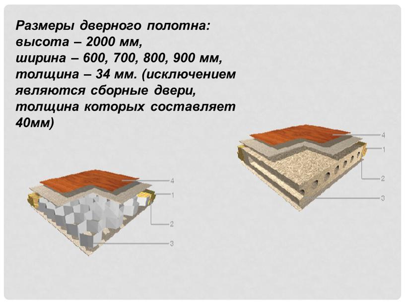 Размеры дверного полотна: высота – 2000 мм, ширина – 600, 700, 800, 900 мм, толщина – 34 мм