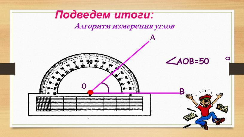 Алгоритм измерения углов Подведем итоги: