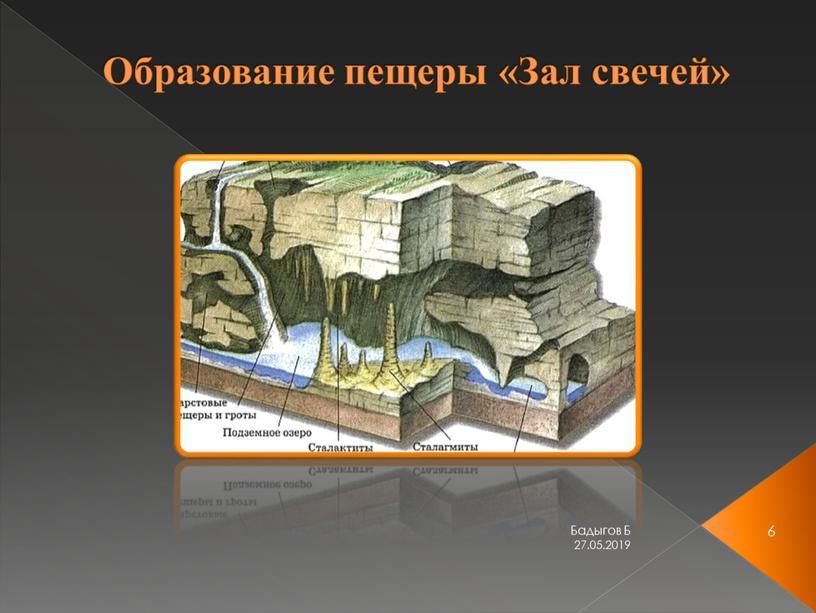 Образование пещеры «Зал свечей» 27