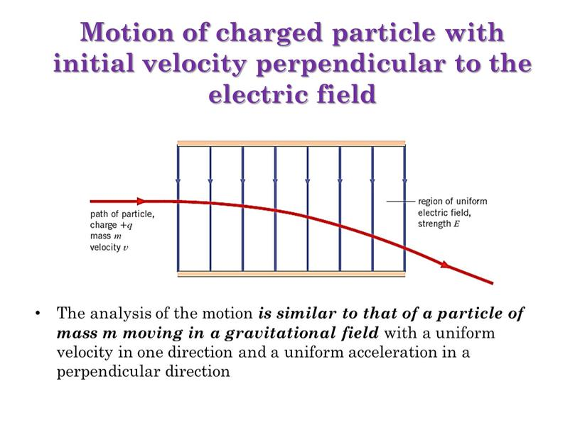 Motion of charged particle with initial velocity perpendicular to the electric field