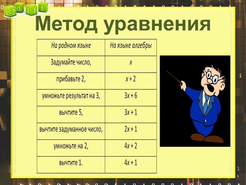 Метод уравнения