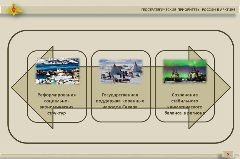 ГЕОСТРАТЕГИЧЕСКИЕ ПРИОРИТЕТЫ РОССИИ
