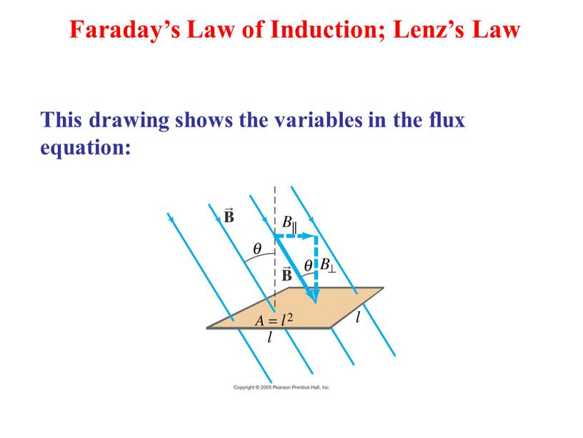 This drawing shows the variables in the flux equation: