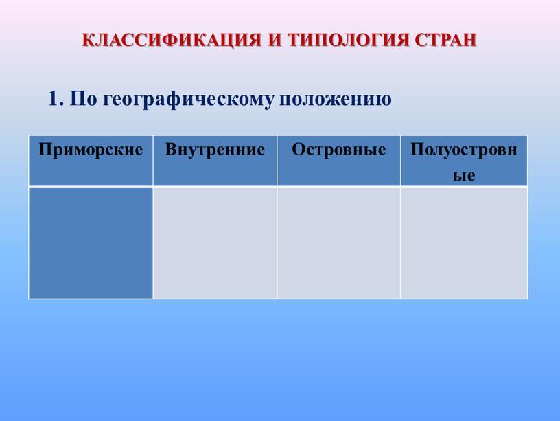 По географическому положению Приморские