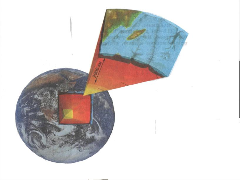 """Урок физики """"Строение Земли"""""""