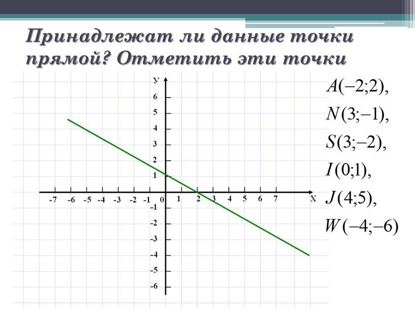 Принадлежат ли данные точки прямой?