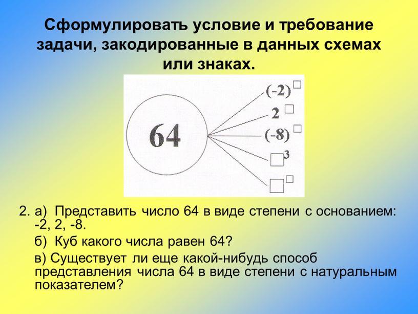Представить число 64 в виде степени с основанием: -2, 2, -8