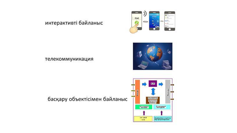 интерактивті байланыс телекоммуникация басқару объектісімен байланыс