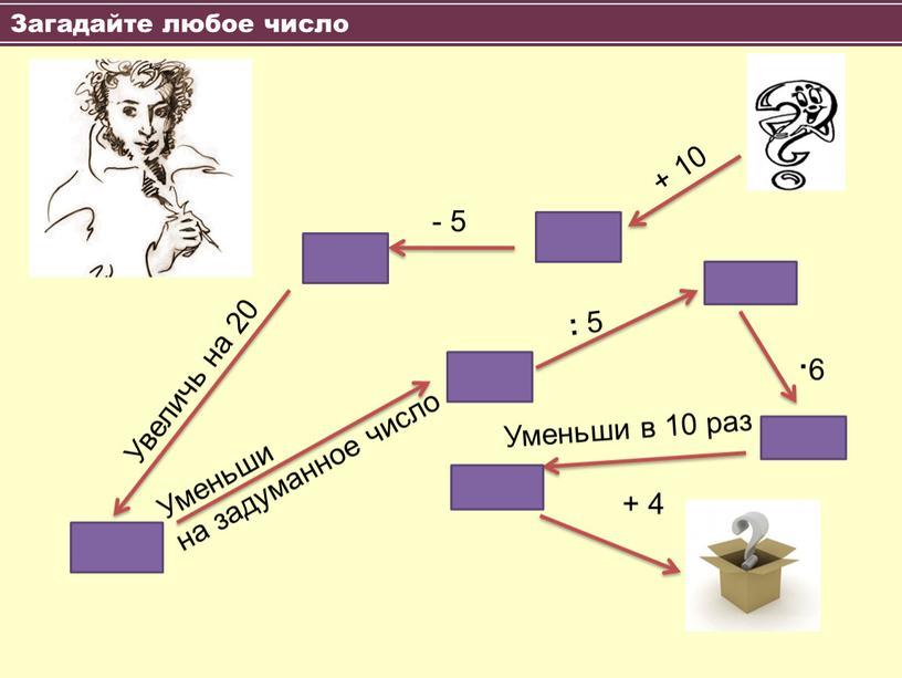 Увеличь на 20 Уменьши на задуманное число : 5 · 6