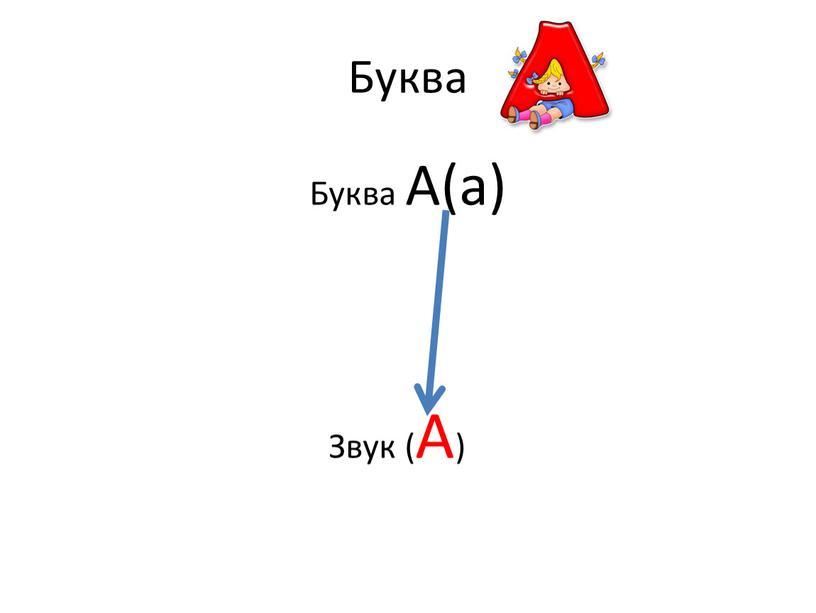 Буква Буква А(а)