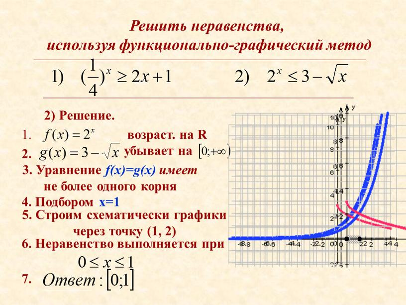 Решить неравенства, используя функционально-графический метод 2)