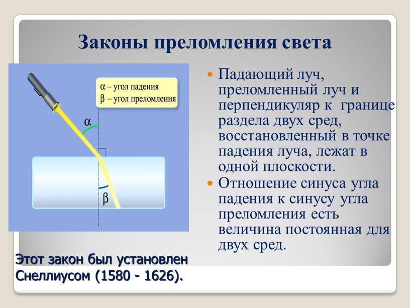 Законы преломления света Падающий луч, преломленный луч и перпендикуляр к границе раздела двух сред, восстановленный в точке падения луча, лежат в одной плоскости