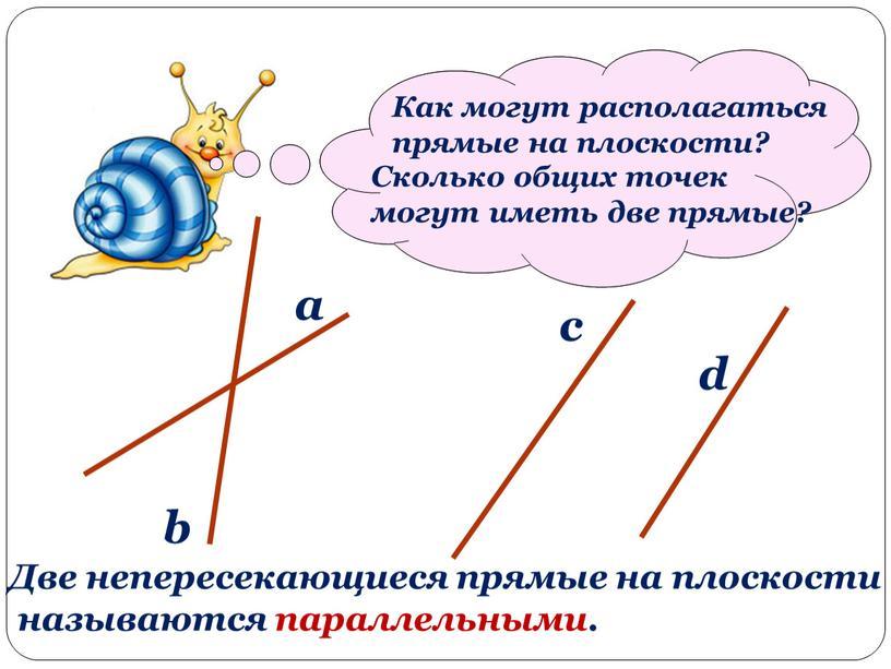 Проведите две прямые так, чтобы у них было разное взаимное расположение на плоскости