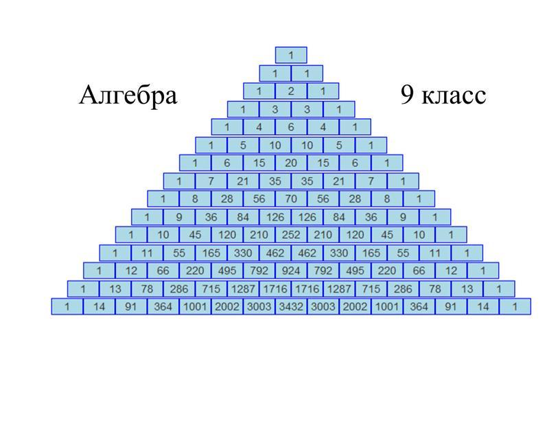 9 класс Алгебра
