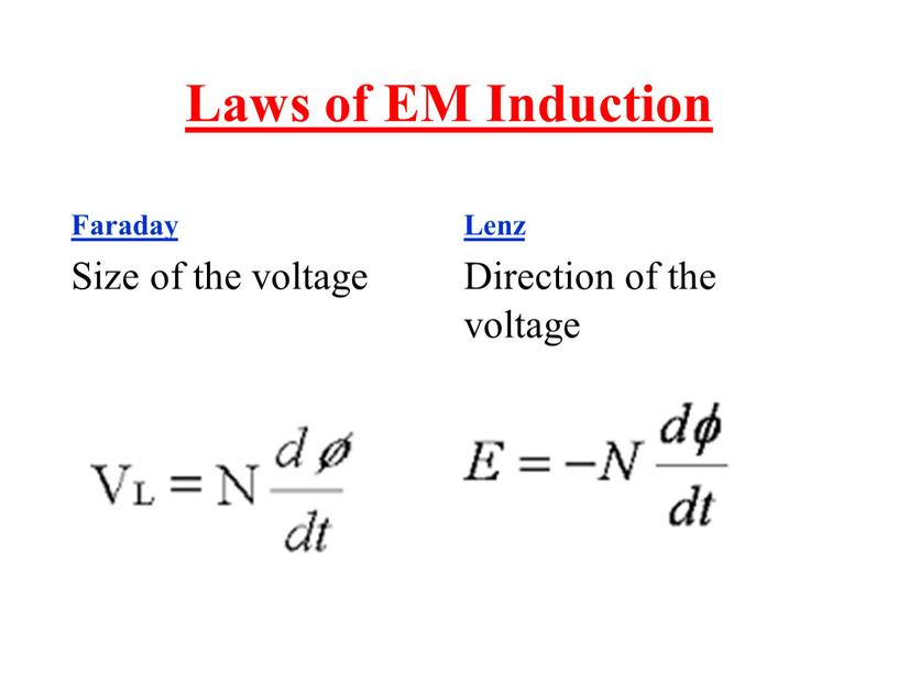 Laws of EM Induction Faraday Size of the voltage