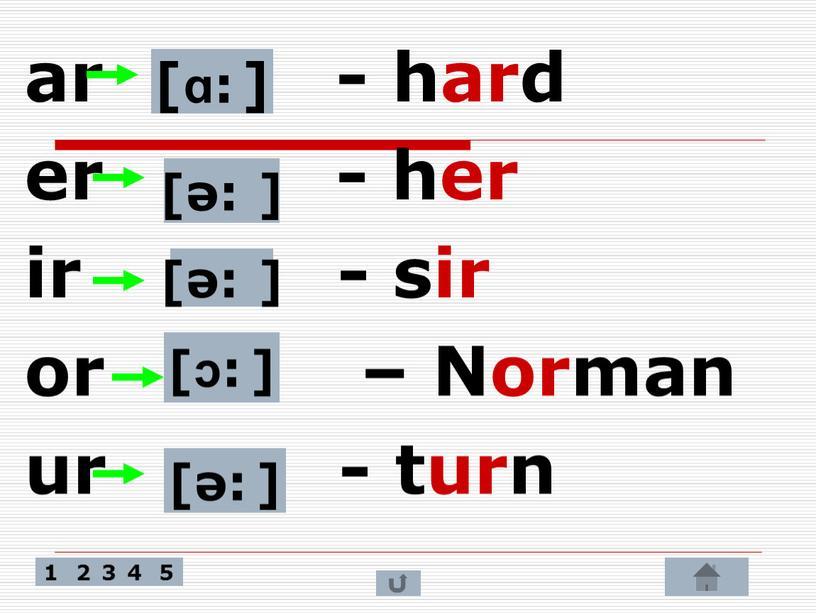 Norman ur - turn [ɑ: ] [ə: ] [ə: ] [ɔ: ] [ə: ] 1 2 3 4 5