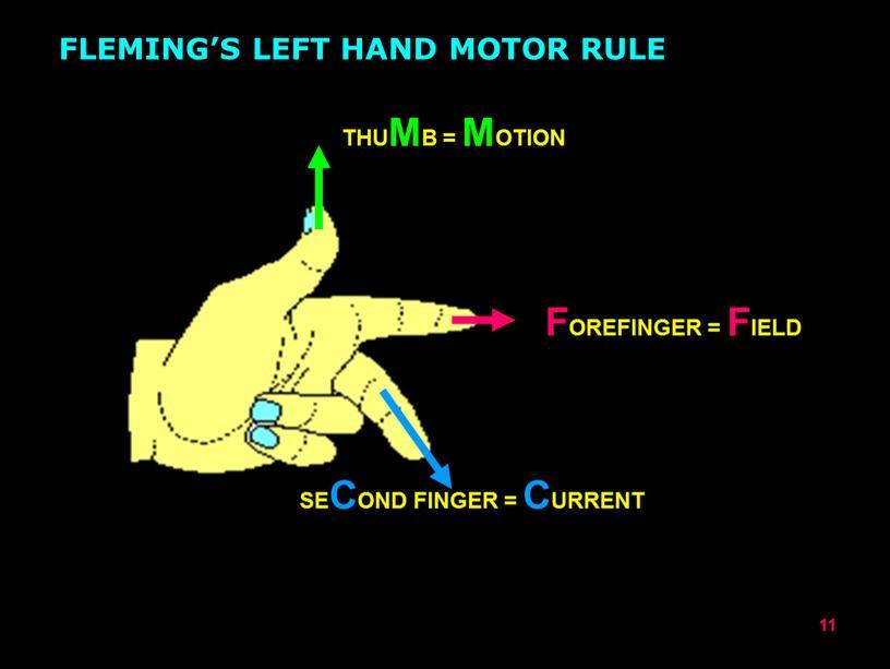 11 FLEMING'S LEFT HAND MOTOR RULE