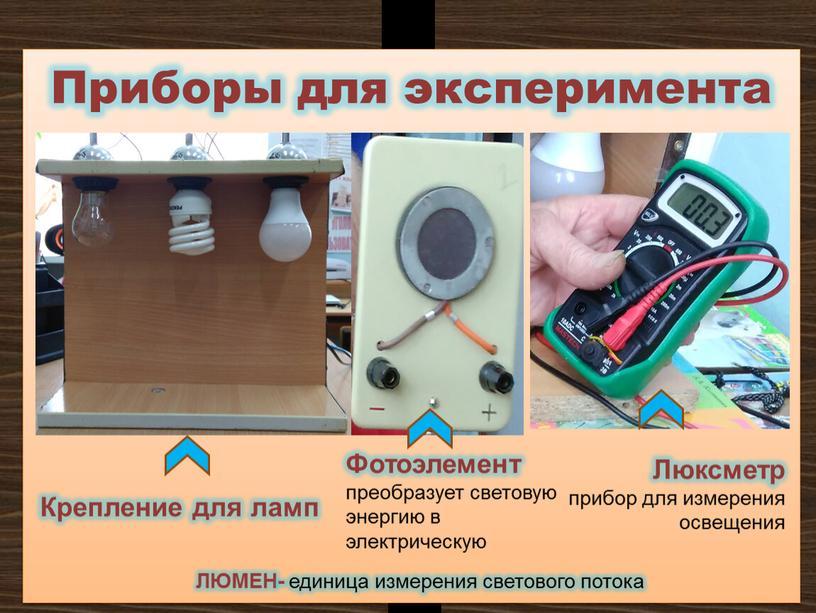 Приборы для эксперимента Крепление для ламп