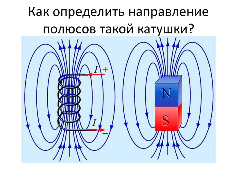 Как определить направление полюсов такой катушки?