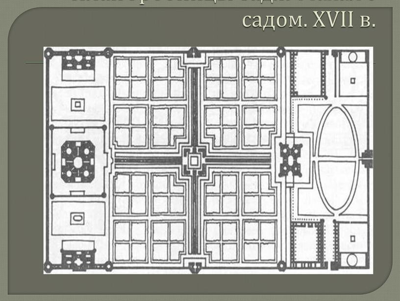 План гробницы Тадж-Махал с садом