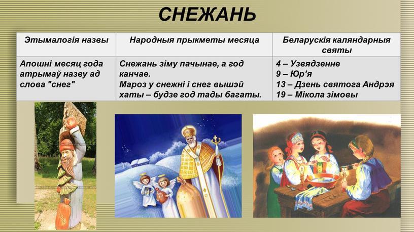 СНЕЖАНЬ Этымалогія назвы Народныя прыкметы месяца