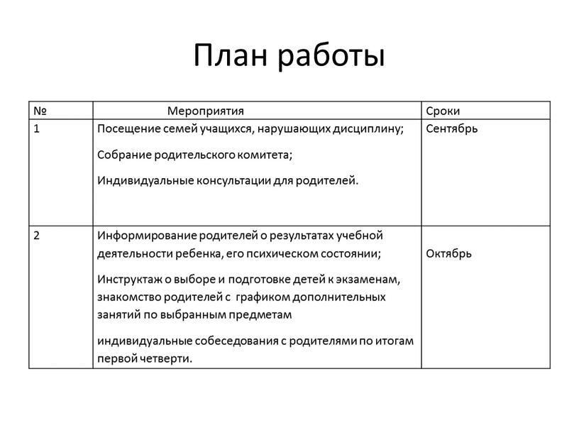 План работы №