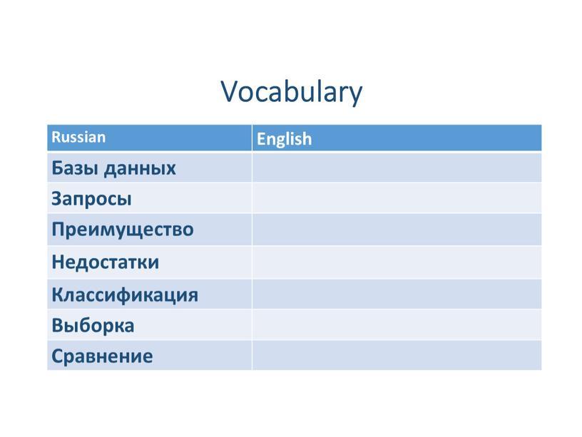 Vocabulary Russian English Базы данных