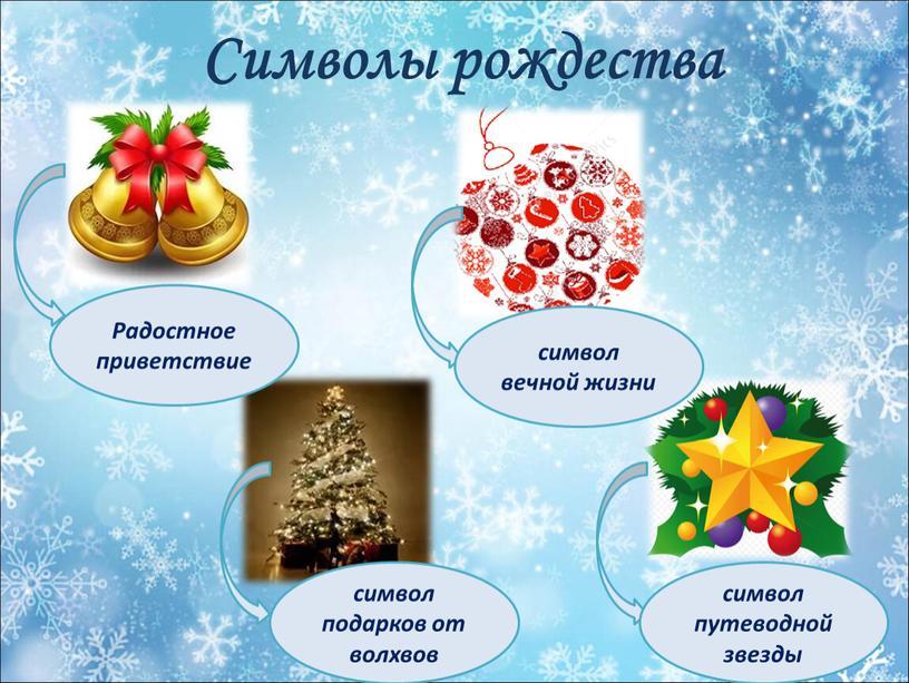 Символы рождества Радостное приветствие символ подарков от волхвов символ вечной жизни символ путеводной звезды