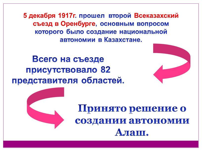 Всеказахский съезд в Оренбурге, основным вопросом которого было создание национальной автономии в