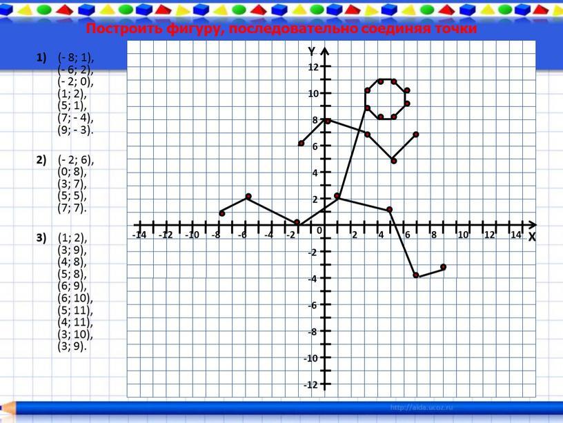 Построить фигуру, последовательно соединяя точки 1) (- 8; 1), (- 6; 2), (- 2; 0), (1; 2), (5; 1), (7; - 4), (9; - 3)