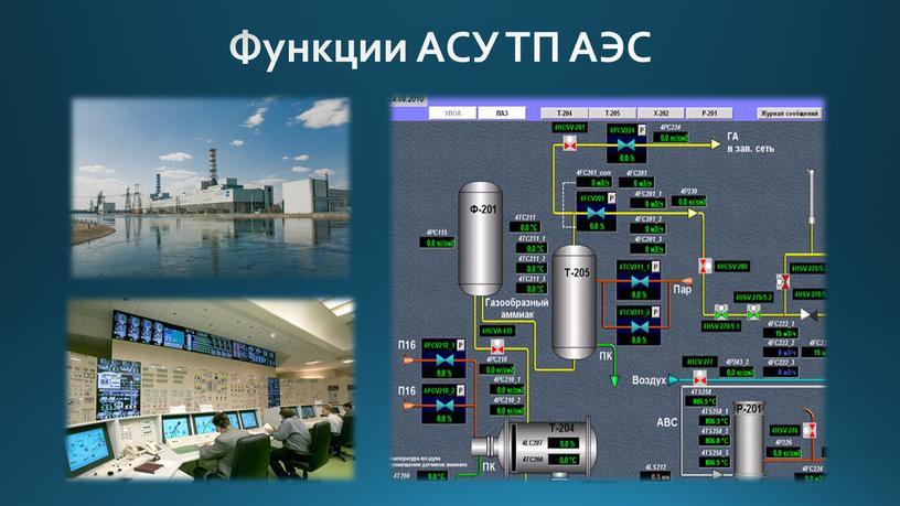 Функции АСУ ТП АЭС