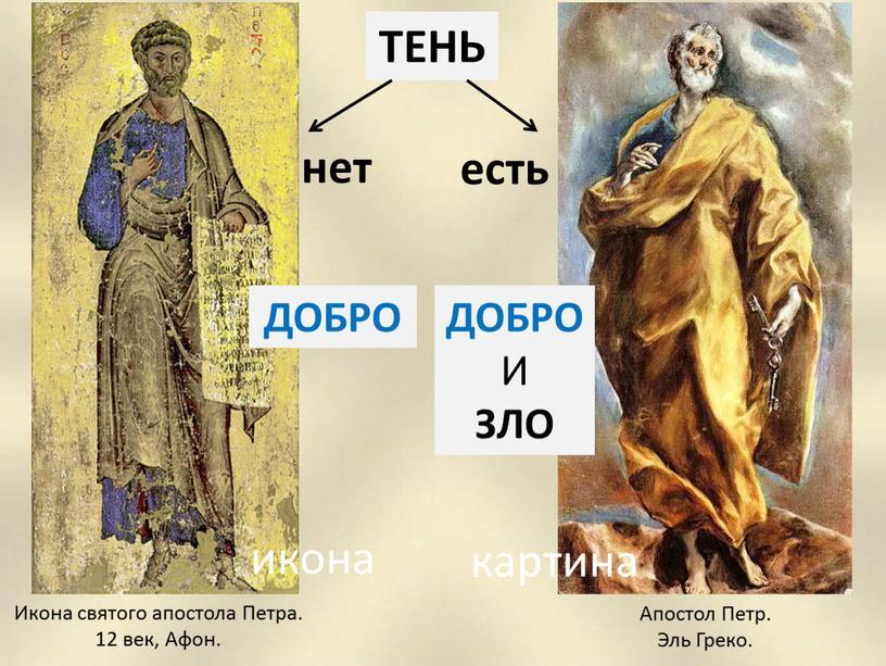 Апостол Петр. Эль Греко. Икона святого апостола