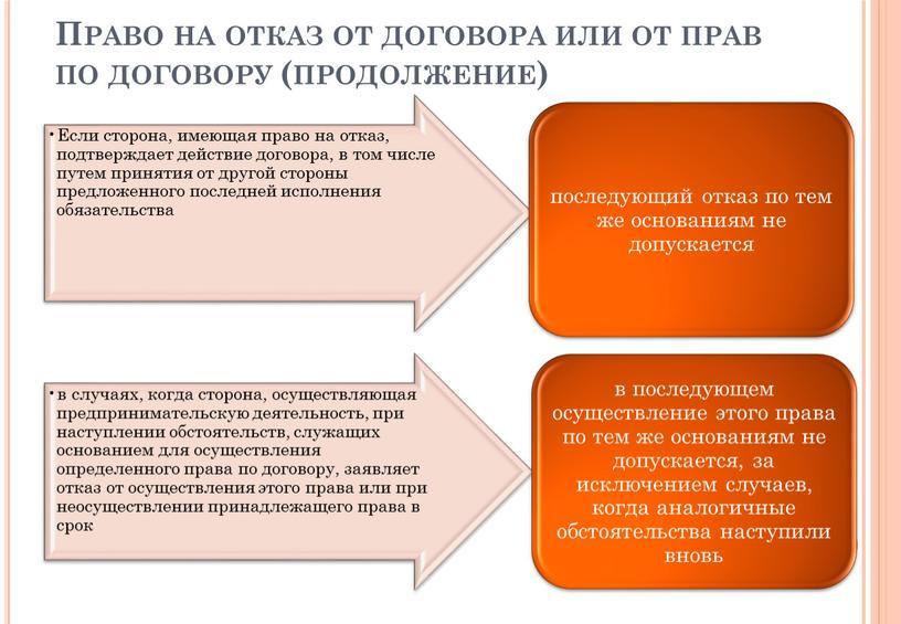 Право на отказ от договора или от прав по договору (продолжение)