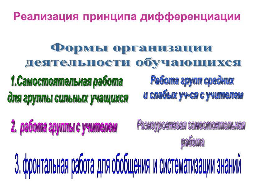 Формы организации деятельности обучающихся 1