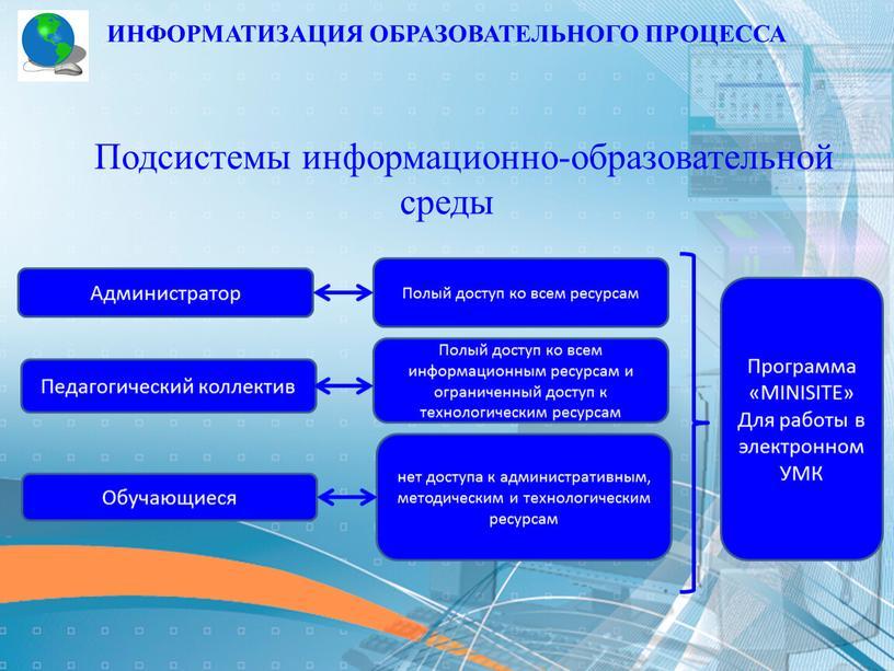 Подсистемы информационно-образовательной среды