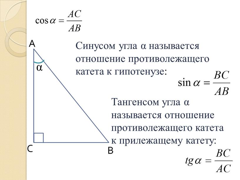 Синусом угла α называется отношение противолежащего катета к гипотенузе:
