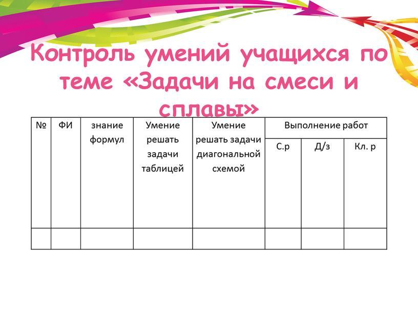 Контроль умений учащихся по теме «Задачи на смеси и сплавы» №
