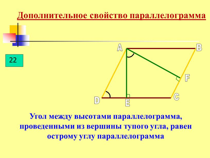 Угол между высотами параллелограмма, проведенными из вершины тупого угла, равен острому углу параллелограмма