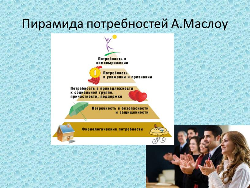 Пирамида потребностей А.Маслоу