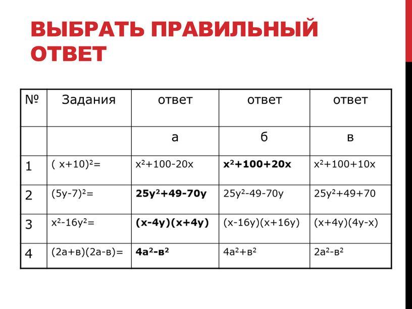 Выбрать правильный ответ № Задания ответ ответ а б в 1 ( х+10)2= х2+100-20х х2+100+20х х2+100+10х 2 (5у-7)2= 25у2+49-70у 25у2-49-70у 25у2+49+70 3 х2-16у2= (х-4у)(х+4у) (х-16у)(х+16у)…