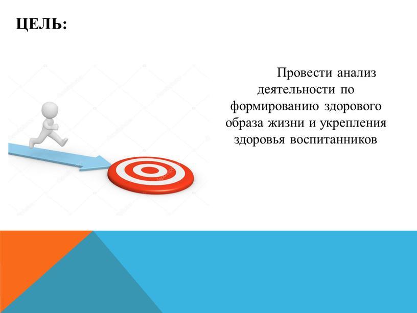 Цель: Провести анализ деятельности по формированию здорового образа жизни и укрепления здоровья воспитанников