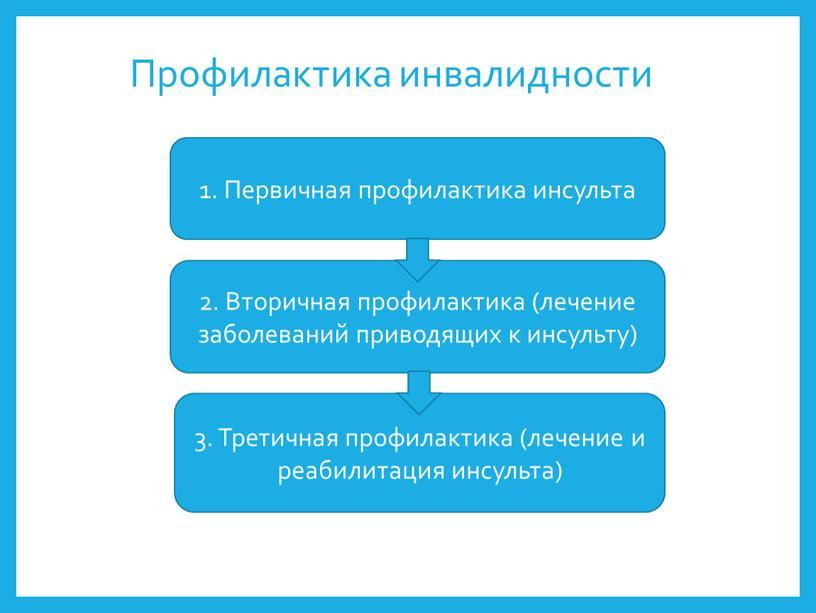 Профилактика инвалидности 1. Первичная профилактика инсульта 3