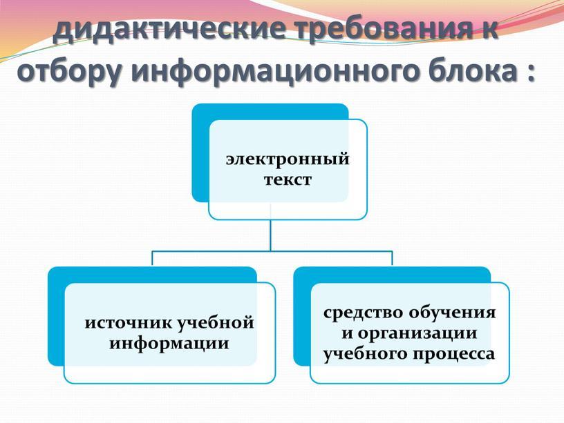 дидактические требования к отбору информационного блока :