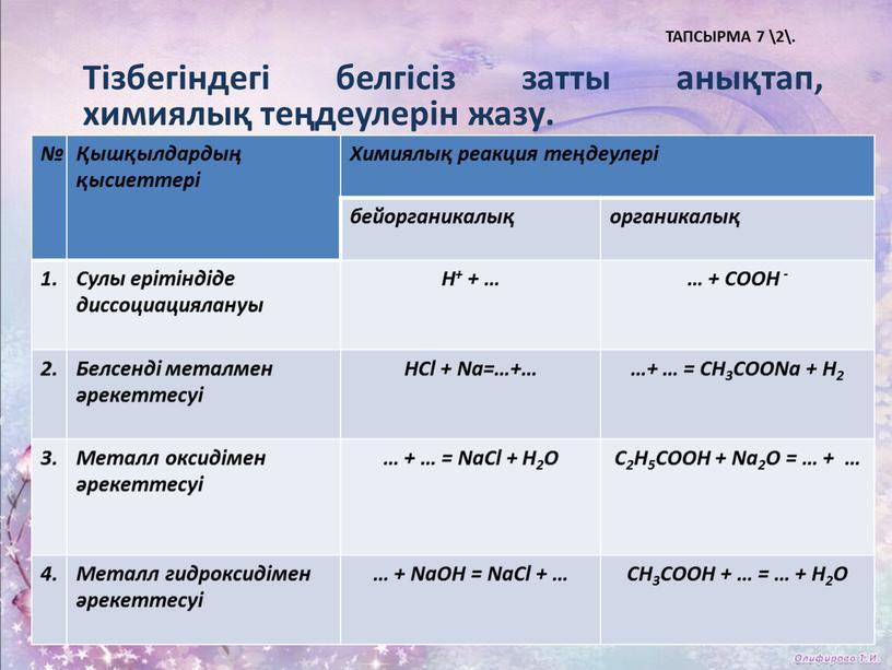 Тізбегіндегі белгісіз затты анықтап, химиялық теңдеулерін жазу