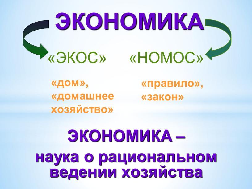 ЭКОНОМИКА ЭКОНОМИКА – наука о рациональном ведении хозяйства «ЭКОС» «НОМОС» «дом», «домашнее хозяйство» «правило», «закон»