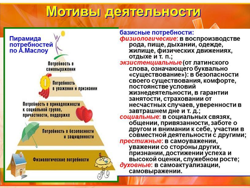 Мотивы деятельности Пирамида потребностей по