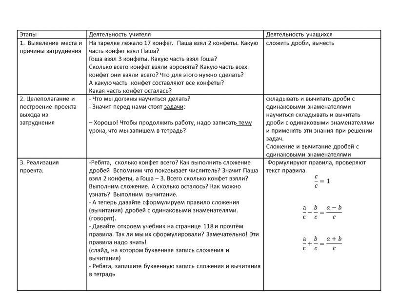 Этапы Деятельность учителя Деятельность учащихся 1