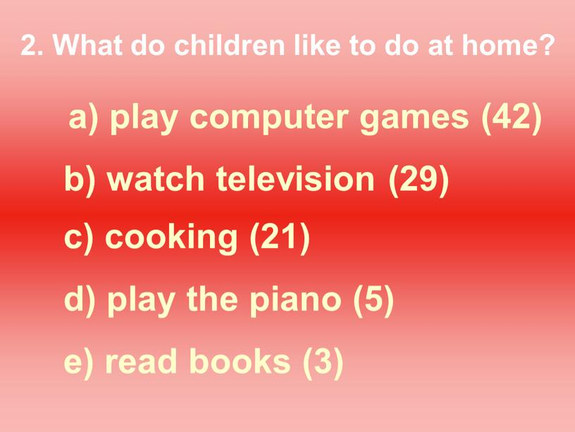 What do children like to do at home? c) cooking (21) b) watch television (29) a) play computer games (42) d) play the piano (5)…