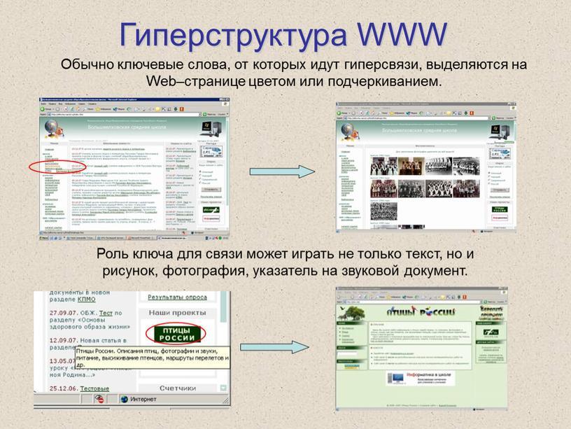 Гиперструктура WWW Роль ключа для связи может играть не только текст, но и рисунок, фотография, указатель на звуковой документ