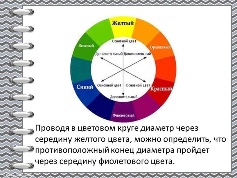 Проводя в цветовом круге диаметр через середину желтого цвета, можно определить, что противоположный конец диаметра пройдет через середину фиолетового цвета